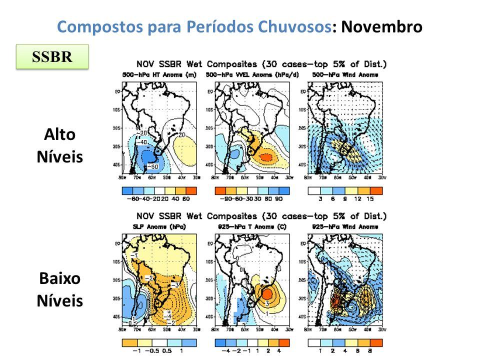 Compostos para Períodos Chuvosos: Novembro