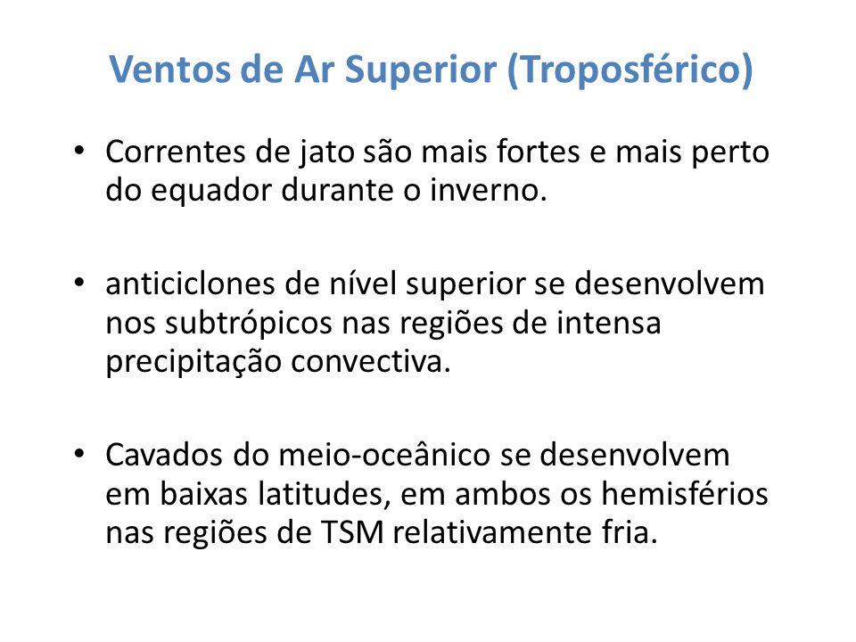 Ventos de Ar Superior (Troposférico)