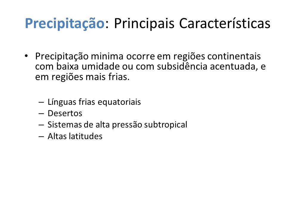 Precipitação: Principais Características