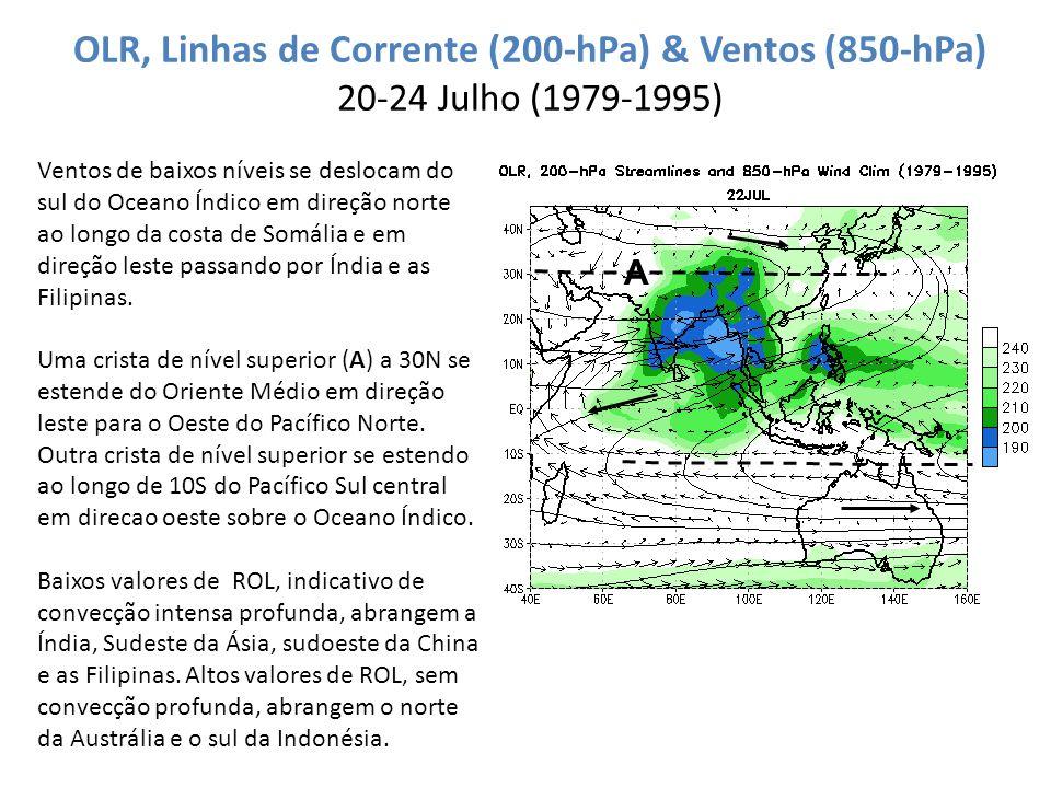 OLR, Linhas de Corrente (200-hPa) & Ventos (850-hPa) 20-24 Julho (1979-1995)
