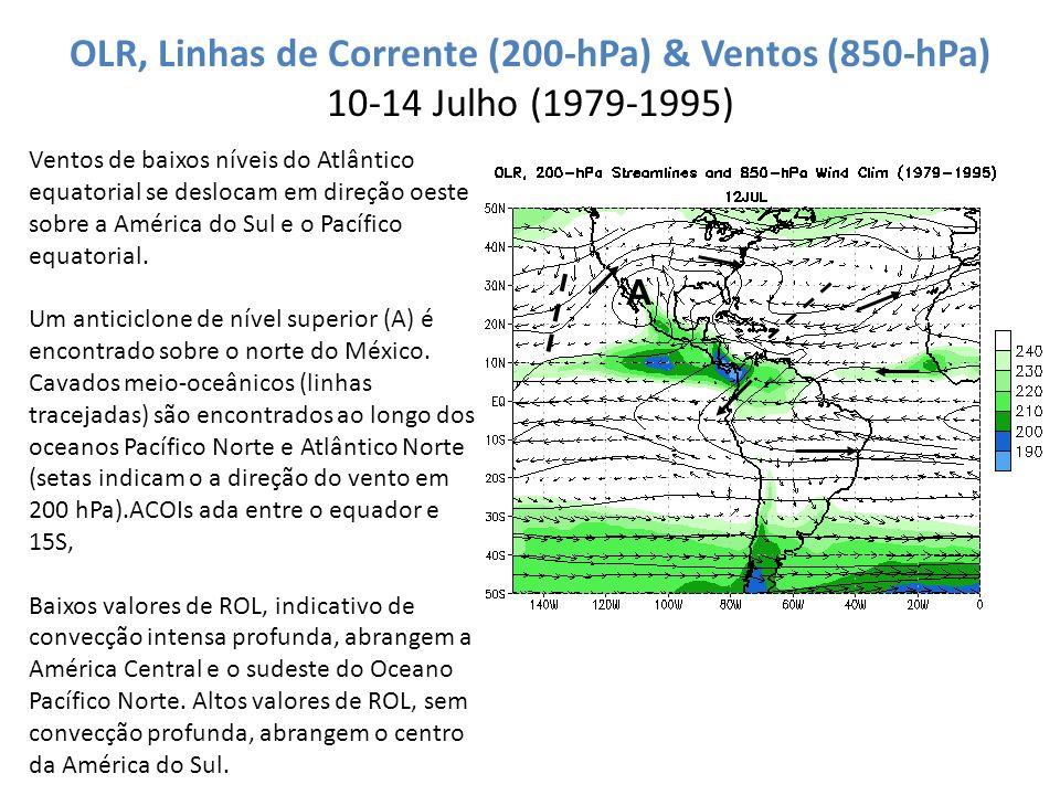 OLR, Linhas de Corrente (200-hPa) & Ventos (850-hPa) 10-14 Julho (1979-1995)