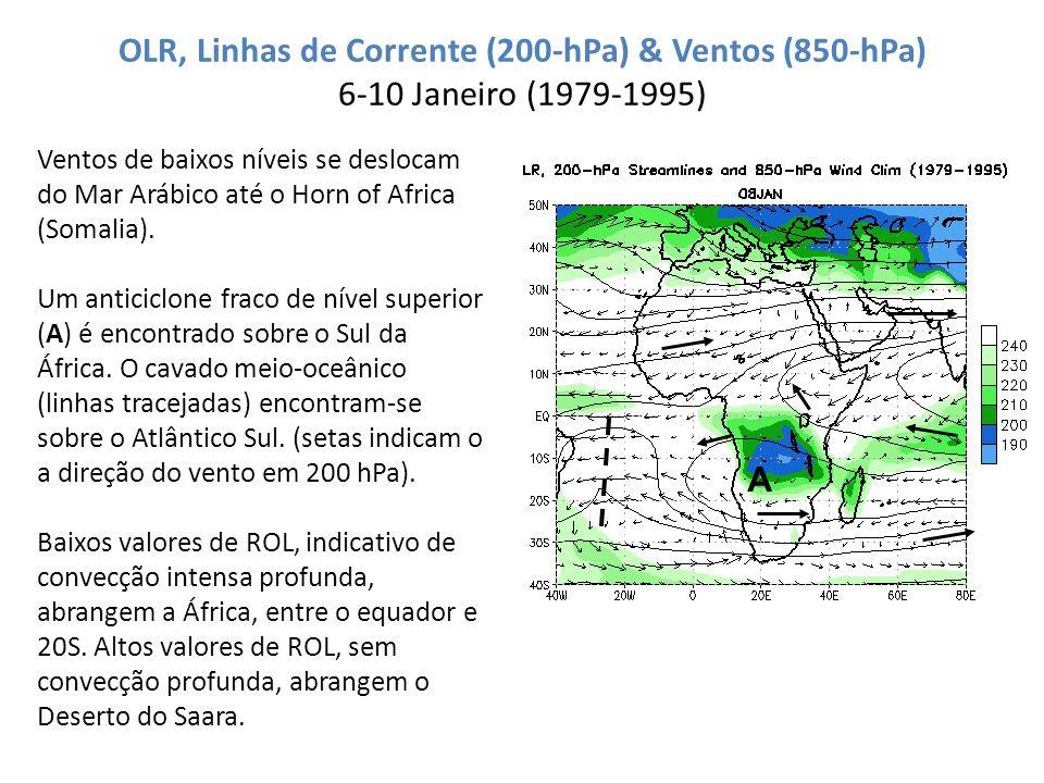 OLR, Linhas de Corrente (200-hPa) & Ventos (850-hPa) 6-10 Janeiro (1979-1995)