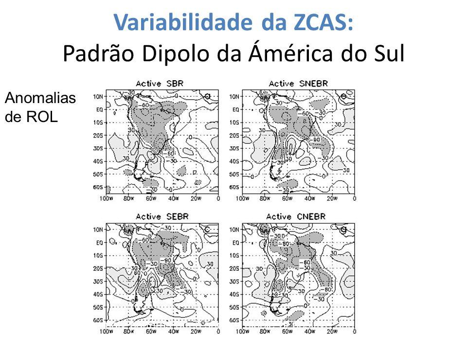 Variabilidade da ZCAS: Padrão Dipolo da Ámérica do Sul