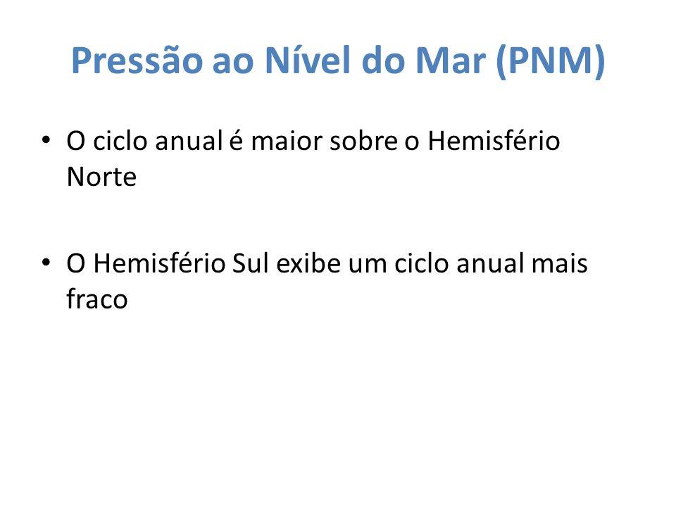 Pressão ao Nível do Mar (PNM)