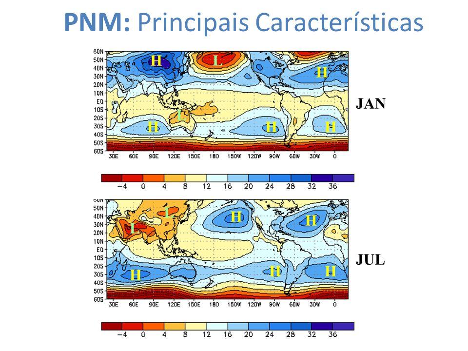 PNM: Principais Características
