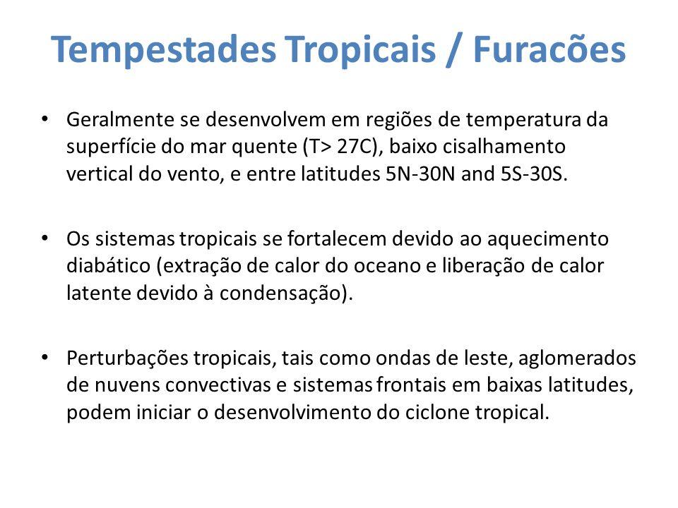 Tempestades Tropicais / Furacões