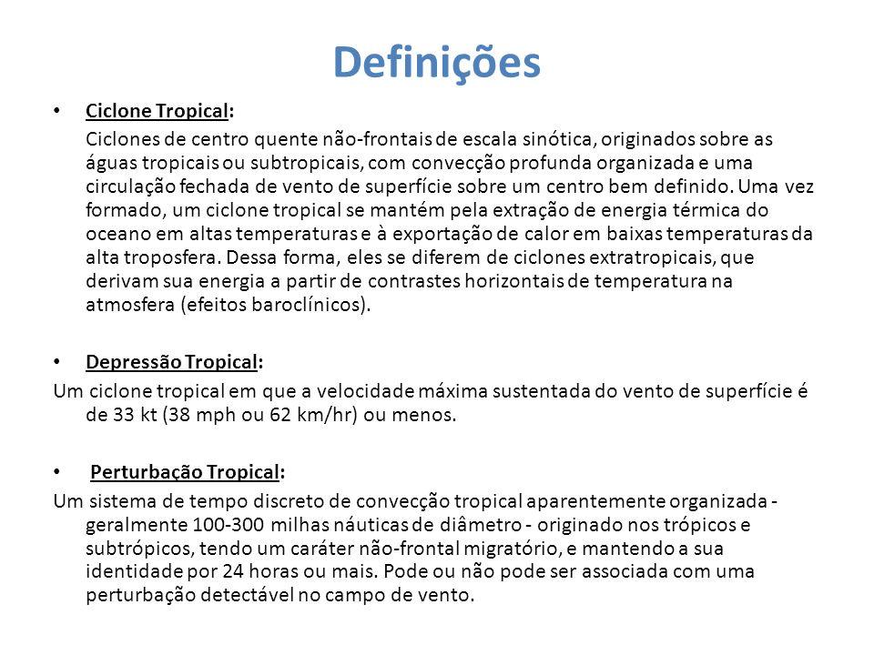 Definições Ciclone Tropical: