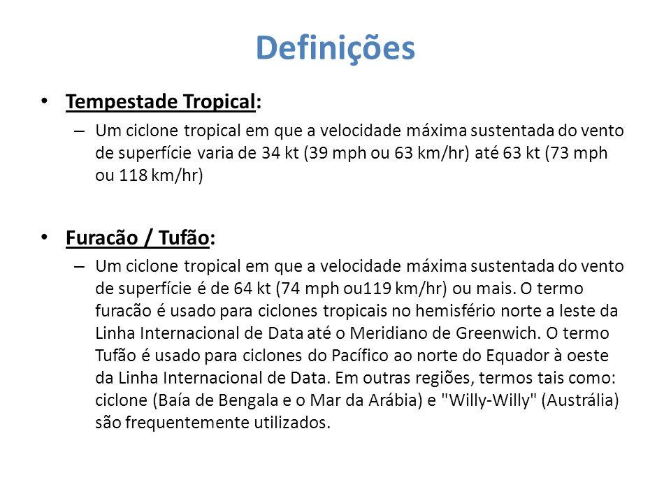 Definições Tempestade Tropical: Furacão / Tufão:
