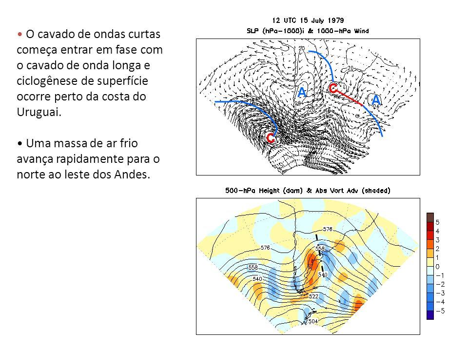 O cavado de ondas curtas começa entrar em fase com o cavado de onda longa e ciclogênese de superfície ocorre perto da costa do Uruguai.