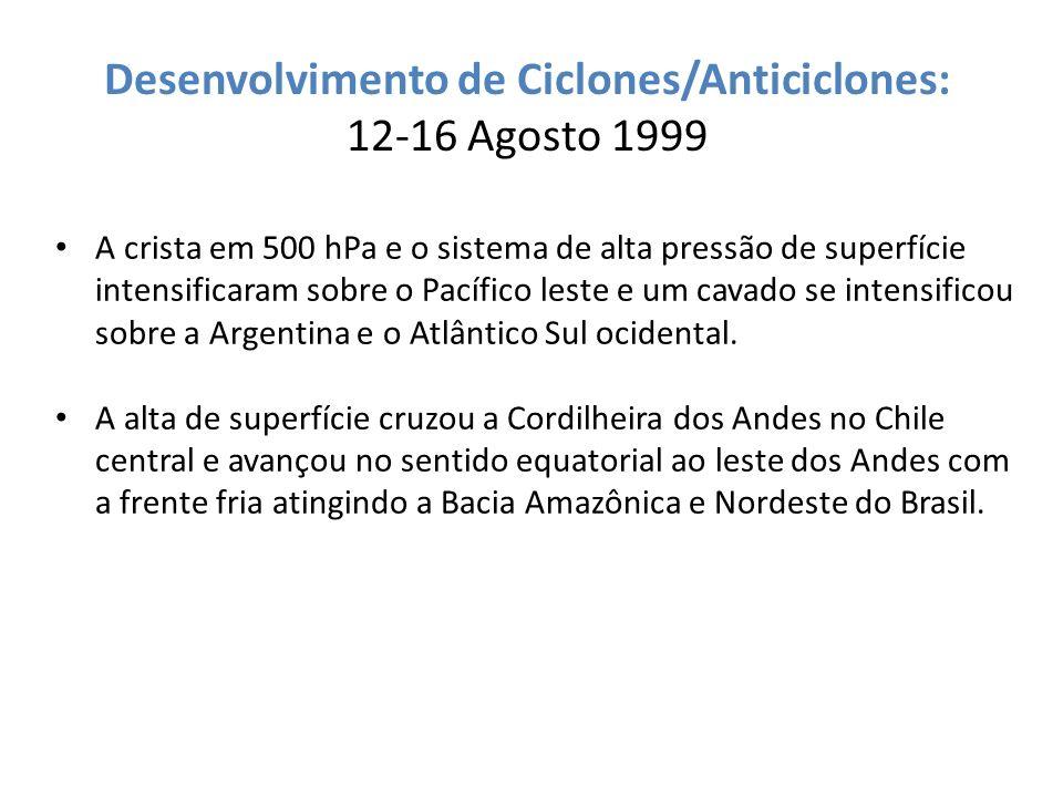 Desenvolvimento de Ciclones/Anticiclones: 12-16 Agosto 1999