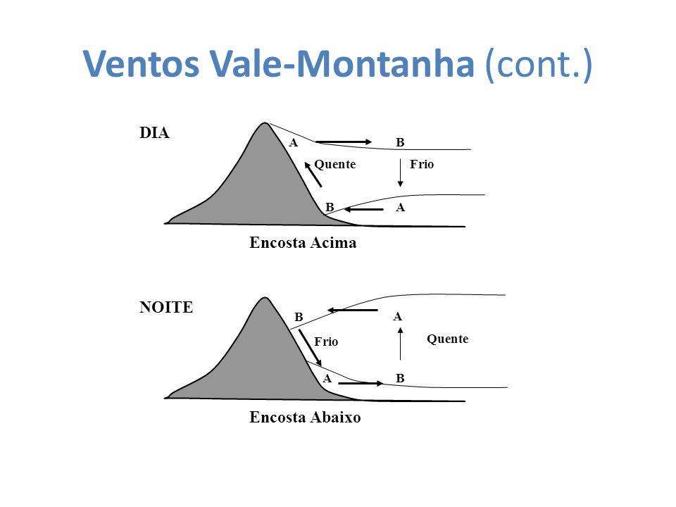 Ventos Vale-Montanha (cont.)