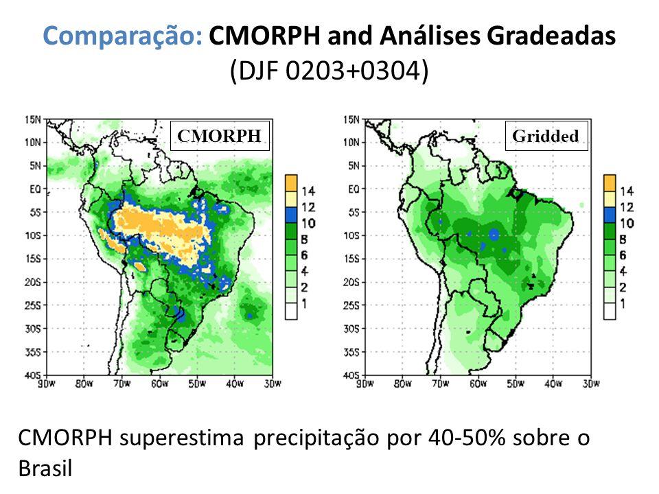 Comparação: CMORPH and Análises Gradeadas (DJF 0203+0304)