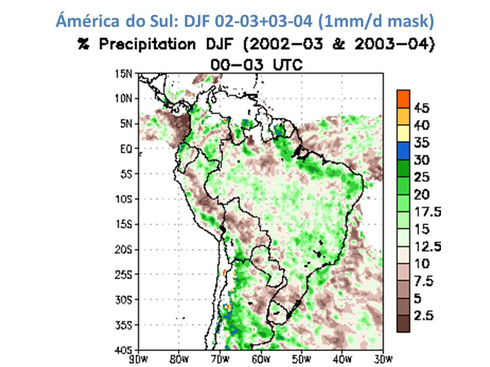Ámérica do Sul: DJF 02-03+03-04 (1mm/d mask)