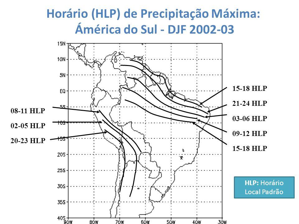 Horário (HLP) de Precipitação Máxima: Ámérica do Sul - DJF 2002-03