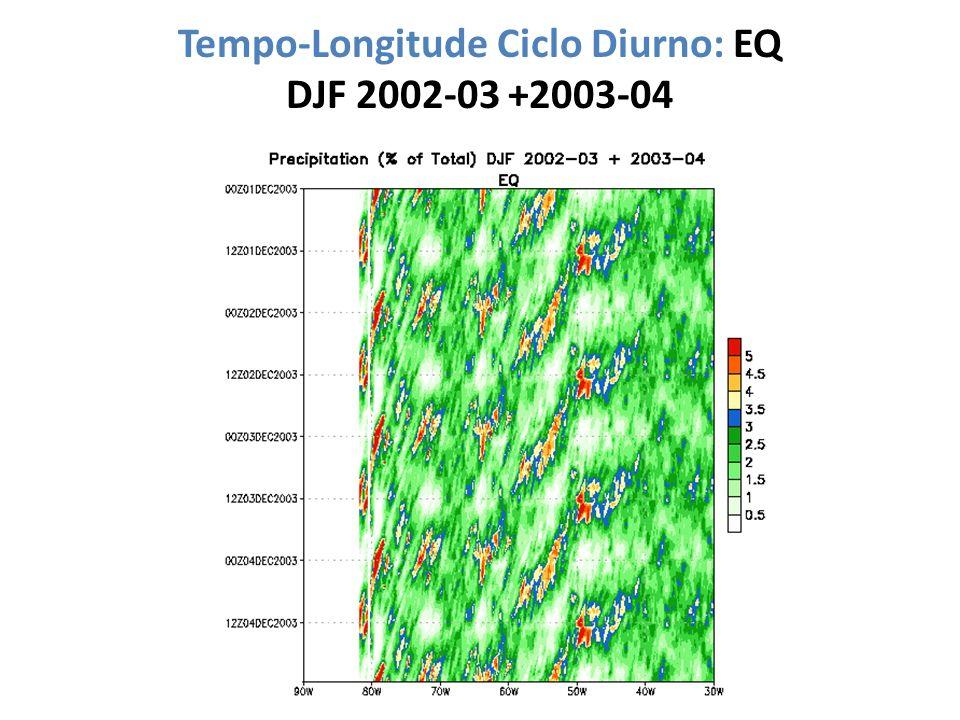 Tempo-Longitude Ciclo Diurno: EQ DJF 2002-03 +2003-04