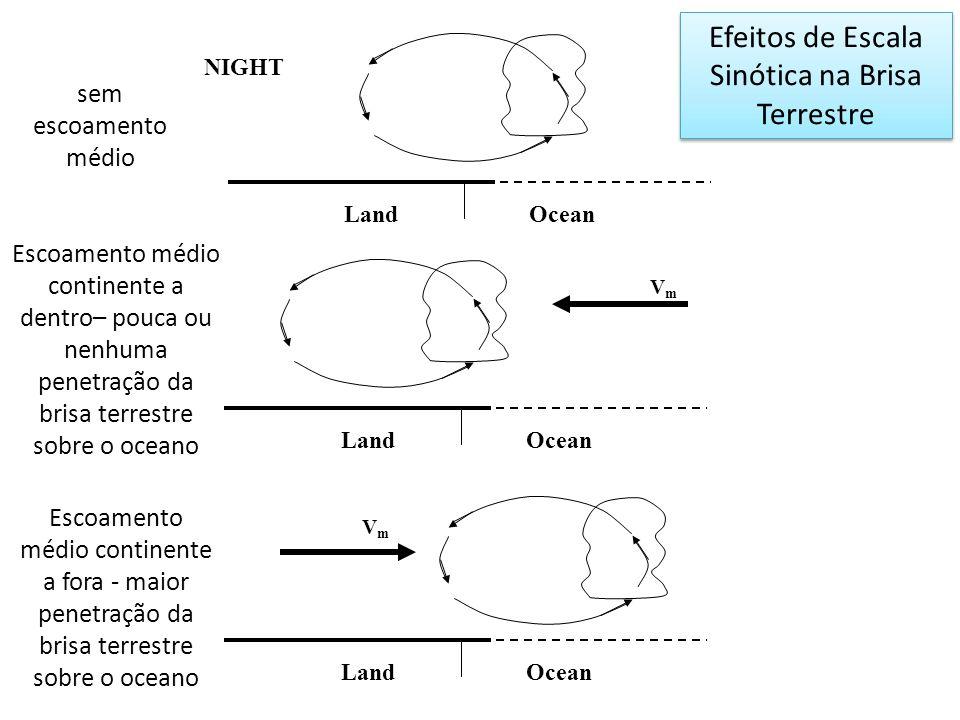 Efeitos de Escala Sinótica na Brisa Terrestre