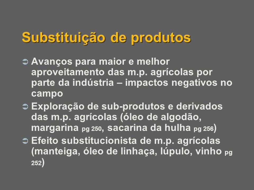 Substituição de produtos