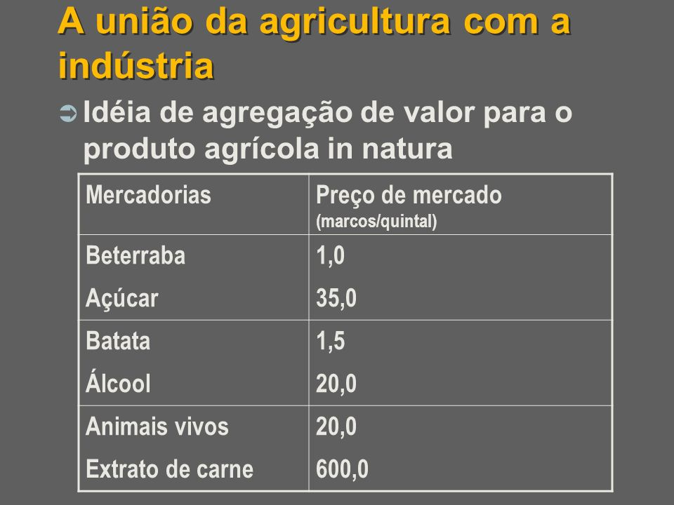 A união da agricultura com a indústria