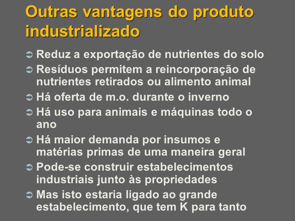 Outras vantagens do produto industrializado