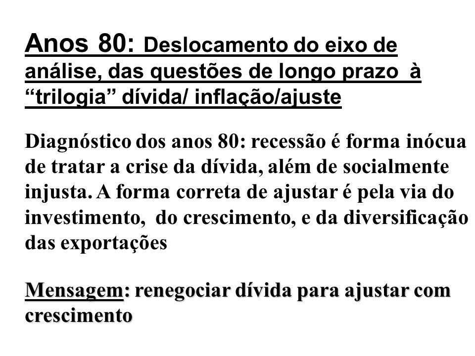 Anos 80: Deslocamento do eixo de análise, das questões de longo prazo à trilogia dívida/ inflação/ajuste