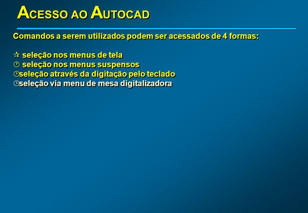 ACESSO AO AUTOCAD Comandos a serem utilizados podem ser acessados de 4 formas: seleção nos menus de tela.