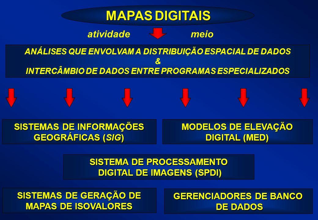 MAPAS DIGITAIS atividade meio