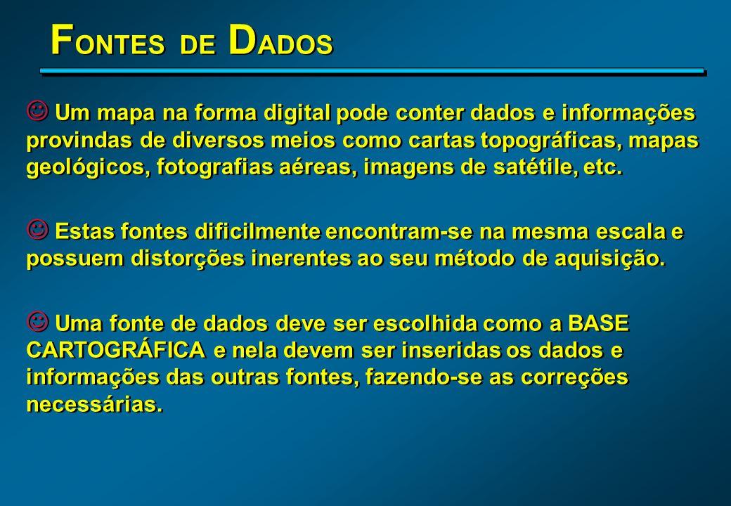 FONTES DE DADOS