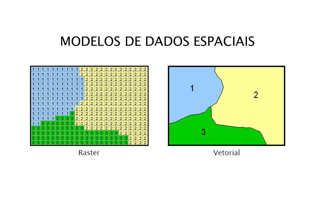 MODELOS DE DADOS ESPACIAIS