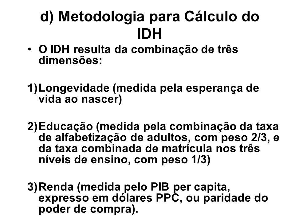 d) Metodologia para Cálculo do IDH