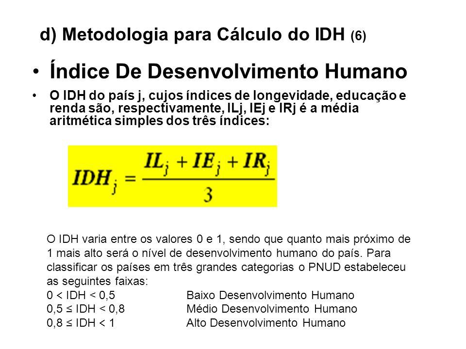 d) Metodologia para Cálculo do IDH (6)