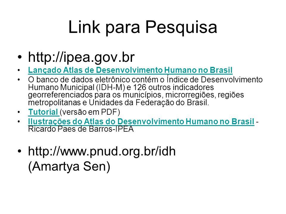 Link para Pesquisa http://ipea.gov.br http://www.pnud.org.br/idh