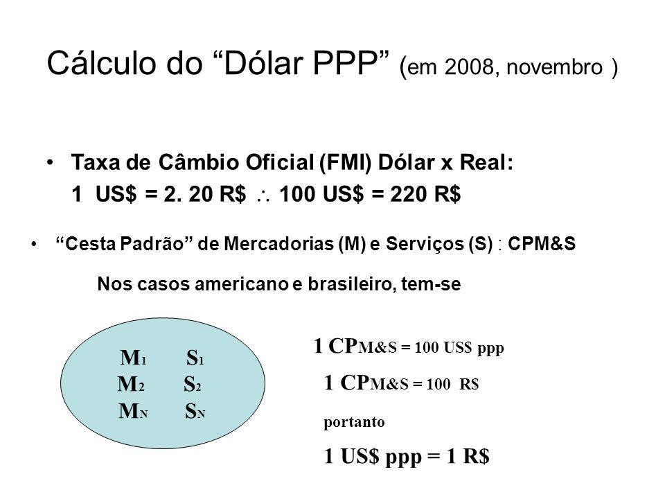 Cálculo do Dólar PPP (em 2008, novembro )