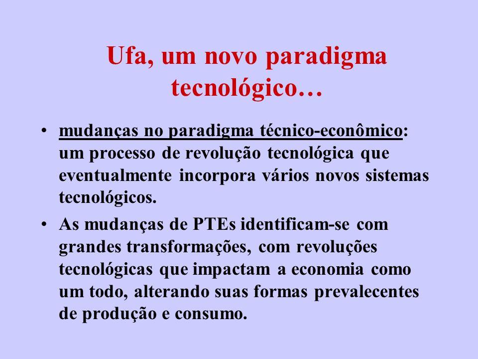 Ufa, um novo paradigma tecnológico…