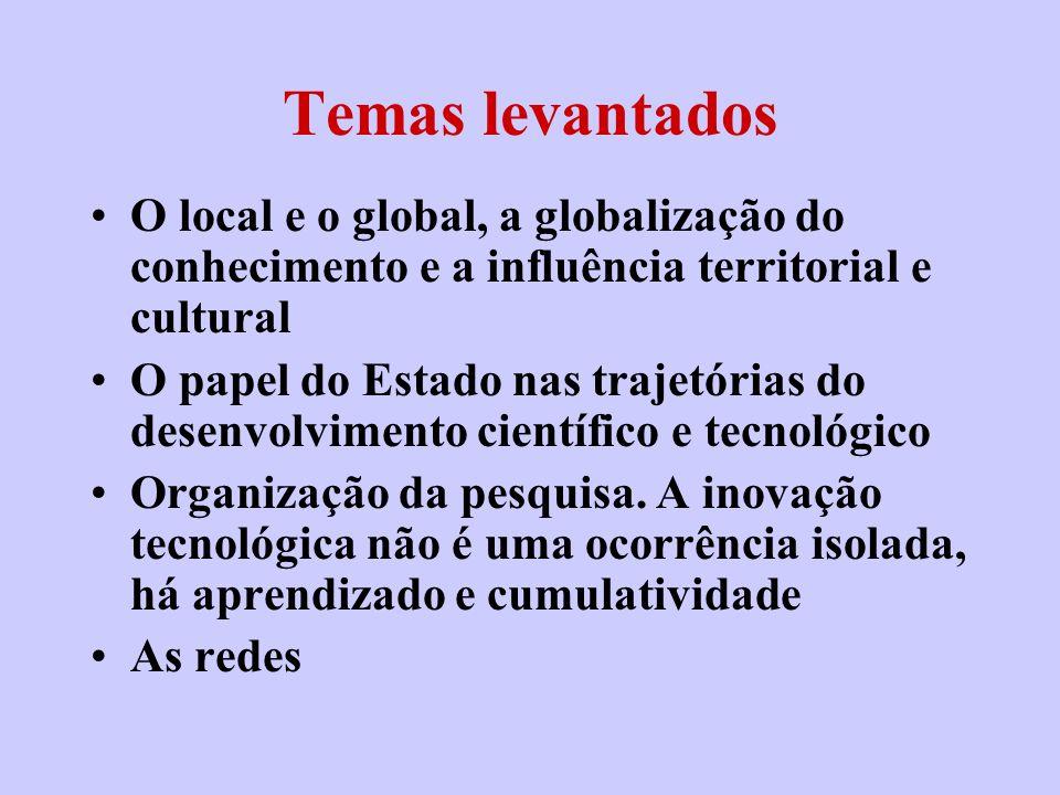 Temas levantados O local e o global, a globalização do conhecimento e a influência territorial e cultural.