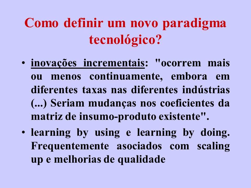 Como definir um novo paradigma tecnológico