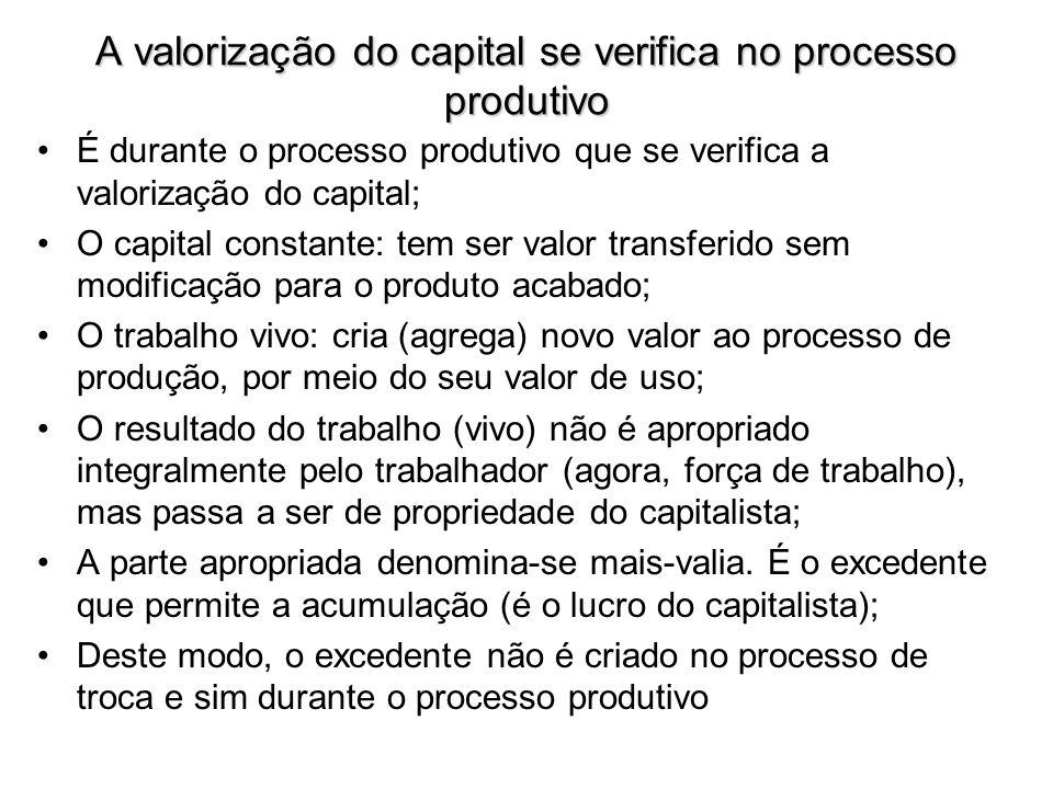 A valorização do capital se verifica no processo produtivo