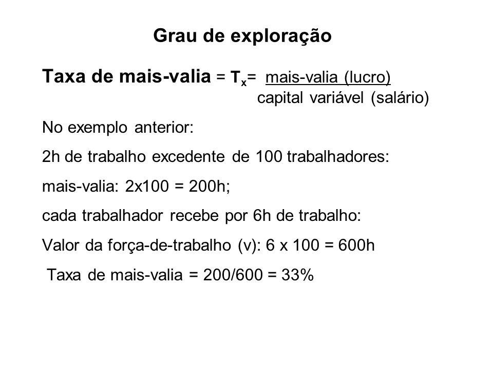 Taxa de mais-valia = Tx= mais-valia (lucro)
