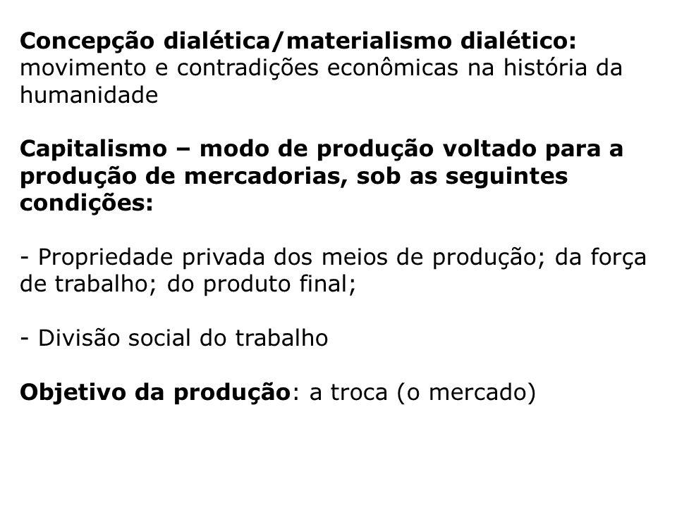 Concepção dialética/materialismo dialético: