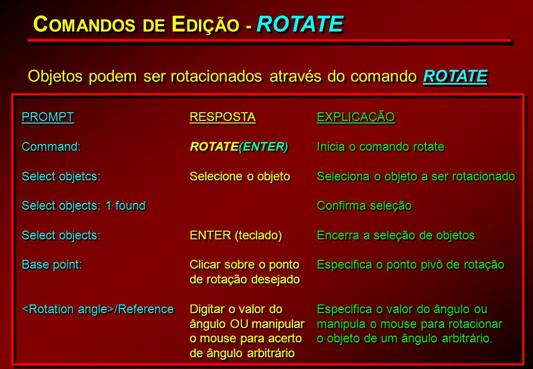 COMANDOS DE EDIÇÃO - ROTATE