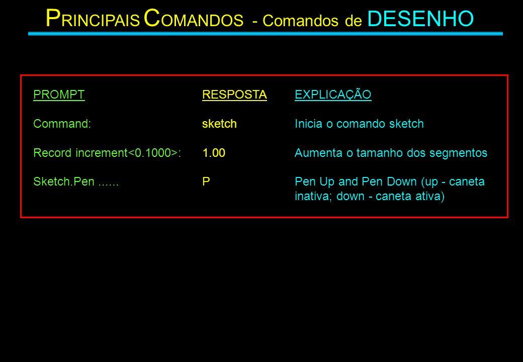 PRINCIPAIS COMANDOS - Comandos de DESENHO