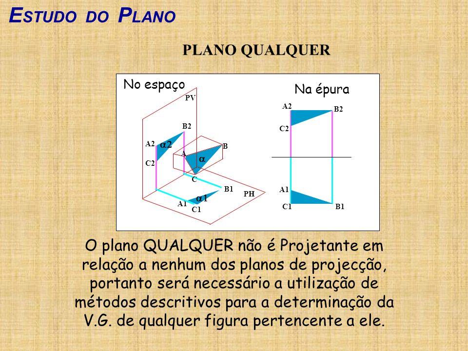 ESTUDO DO PLANO PLANO QUALQUER