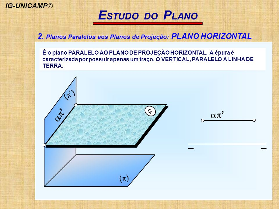 ESTUDO DO PLANO (p') (p) a. ap'