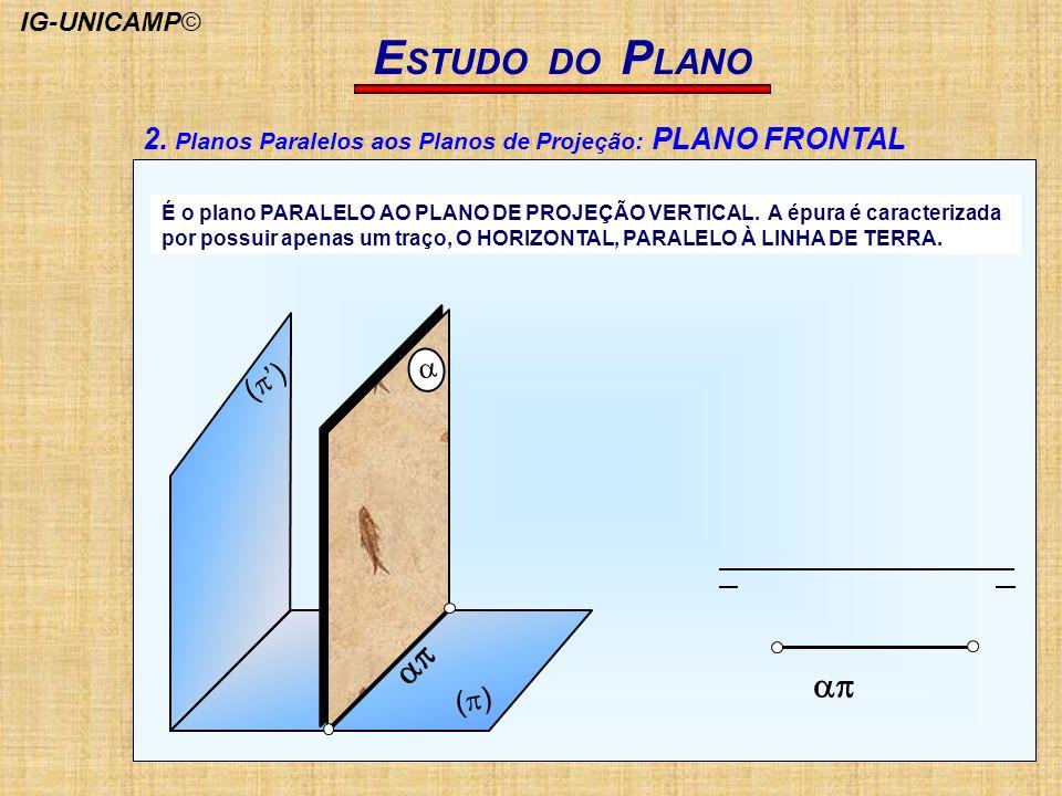 2. Planos Paralelos aos Planos de Projeção: PLANO FRONTAL