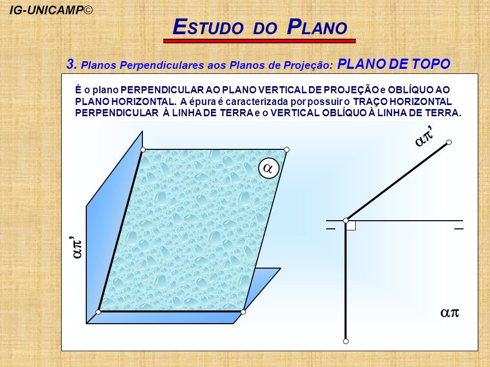 ESTUDO DO PLANO ap. ap' a.