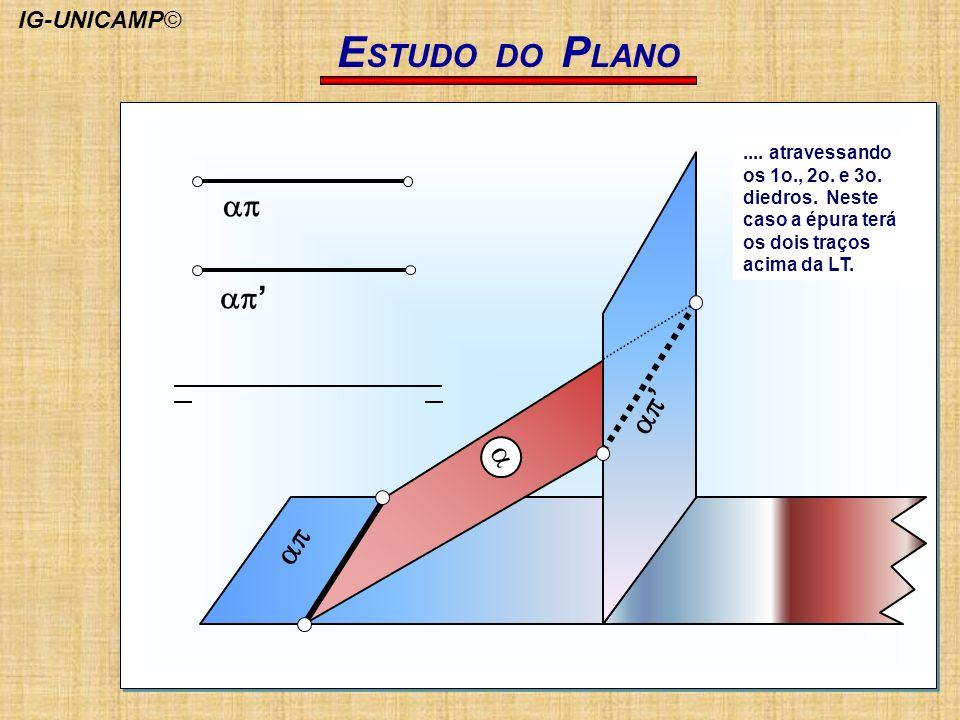 ESTUDO DO PLANO ap' a ap IG-UNICAMP©
