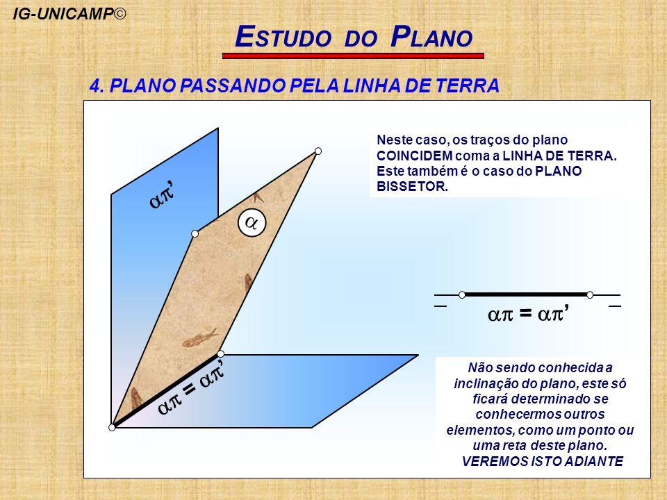 ESTUDO DO PLANO ap' a ap = ap' 4. PLANO PASSANDO PELA LINHA DE TERRA