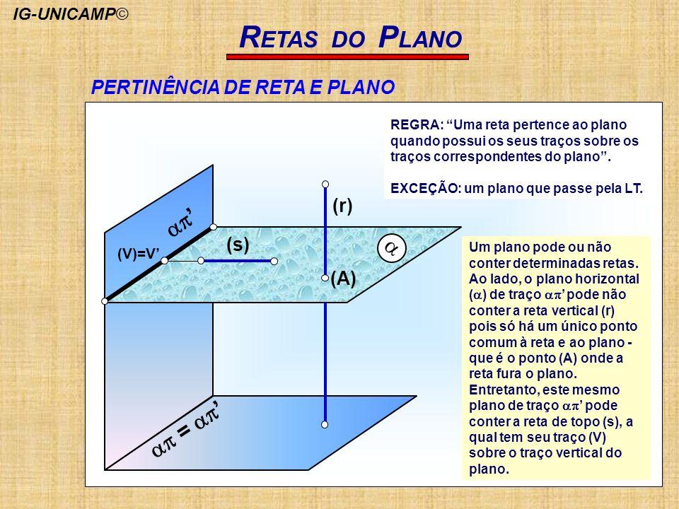 RETAS DO PLANO ap' a ap = ap' PERTINÊNCIA DE RETA E PLANO (r) (s) (A)