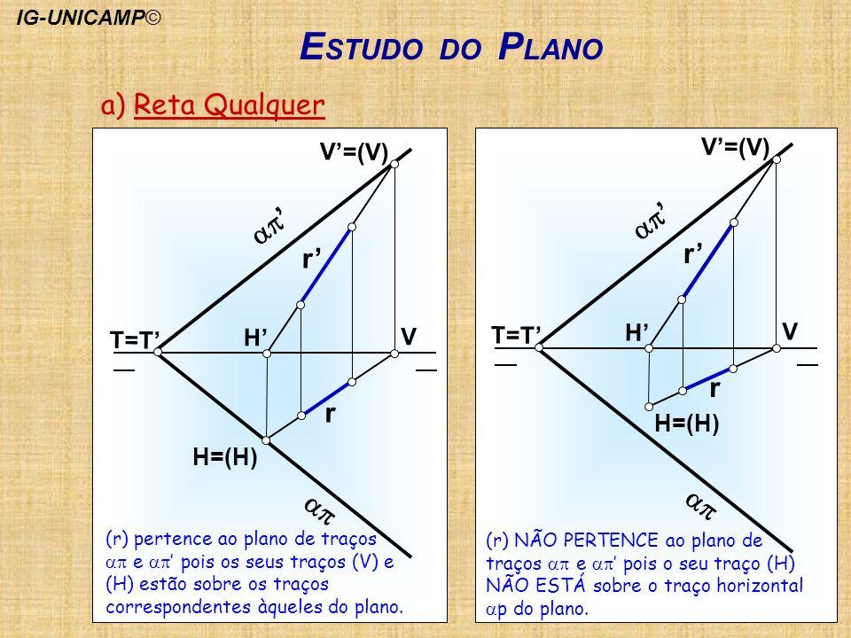 ESTUDO DO PLANO a) Reta Qualquer ap' ap' r' r' r r ap ap V'=(V) V'=(V)