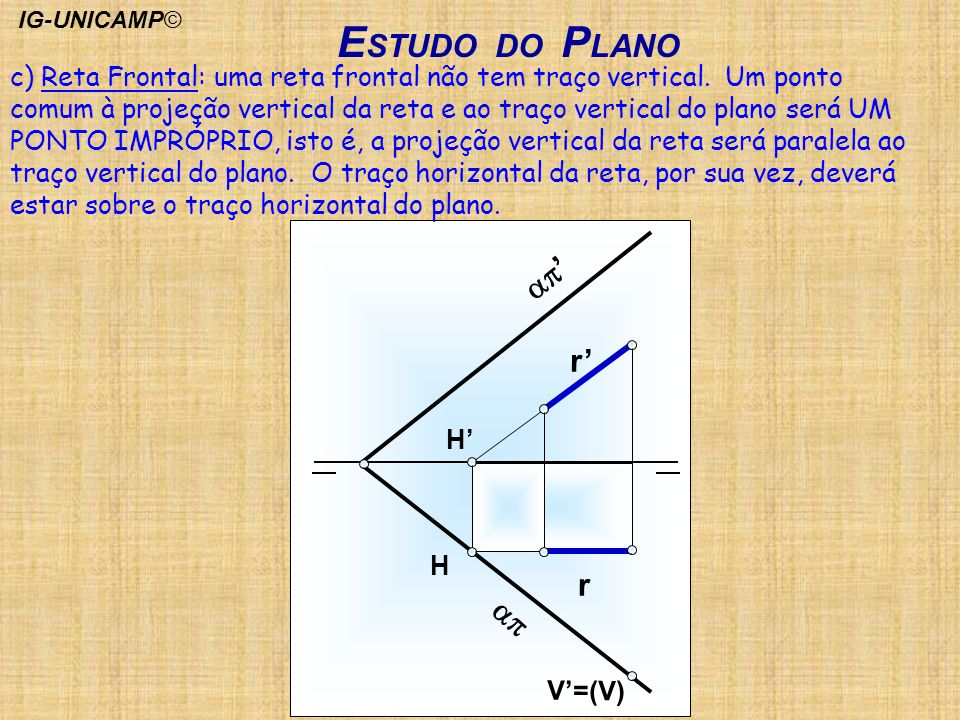 ESTUDO DO PLANO ap' r' r ap