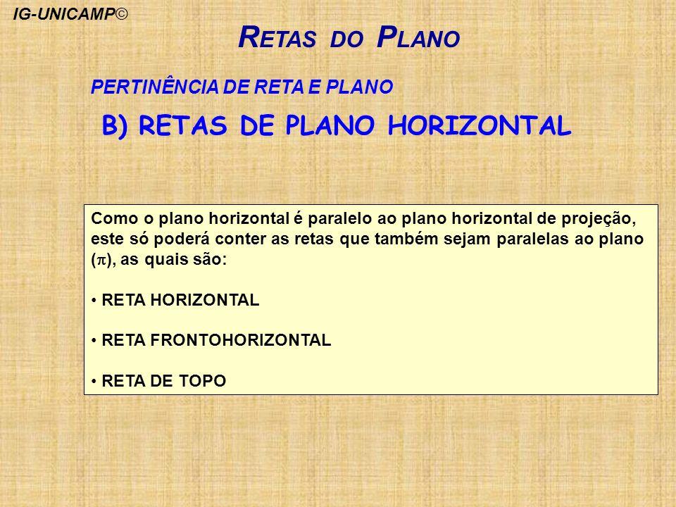 RETAS DO PLANO B) RETAS DE PLANO HORIZONTAL